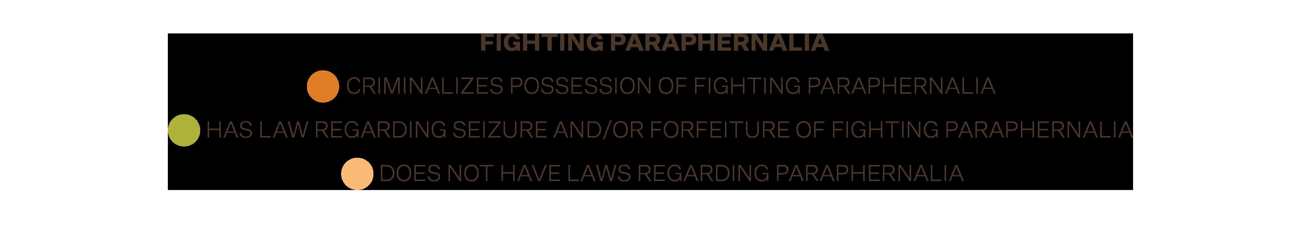 2019 Trend Report: Laws against animal fighting paraphernalia
