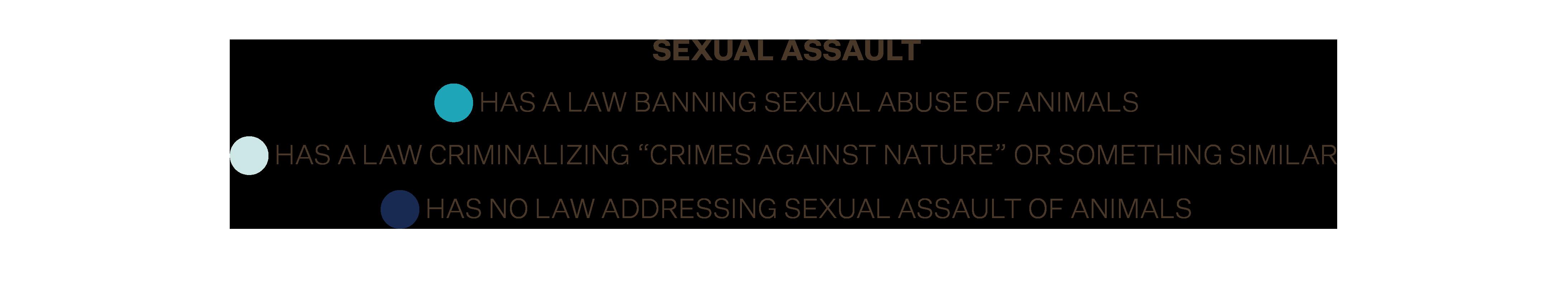 2019 Trend Report: Sexual Assault of Animals
